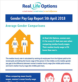 Latest Gender Pay Gap Report
