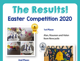 Announcing the Easter Competition Results